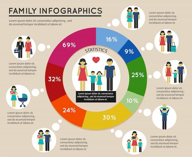 Infografía de pastel familiar