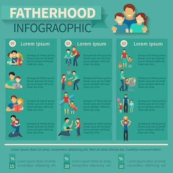 Infografía de paternidad y paternidad con símbolos de actividad familiar.