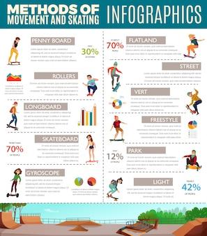 Infografía de patinaje de adolescentes