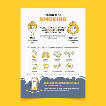 Infografía de peligro de fumar