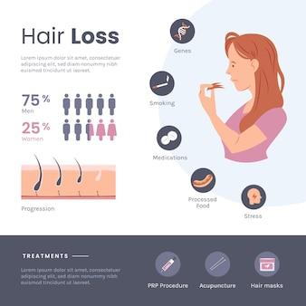 Infografía de pérdida de cabello dibujada a mano