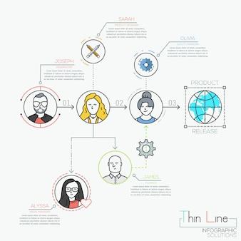 Infografía, personajes de dibujos animados conectados por flechas, cuadros de texto y pictogramas