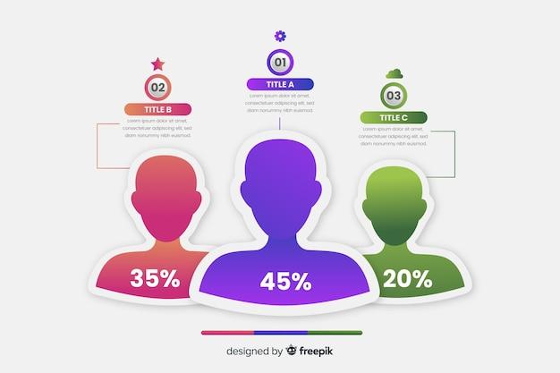 Infografía de personas