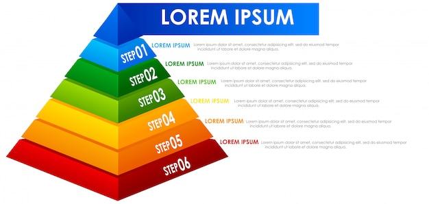 Una infografía piramidal arco iris