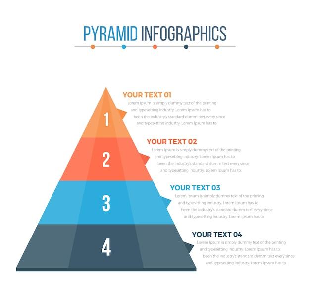 Infografía piramidal