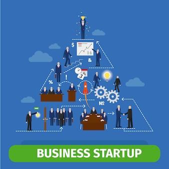 Infografía de pirámide de negocios.