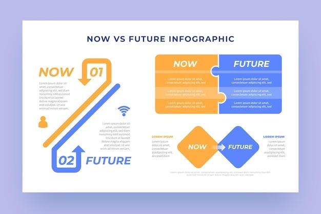 Infografía plana ahora vs futura