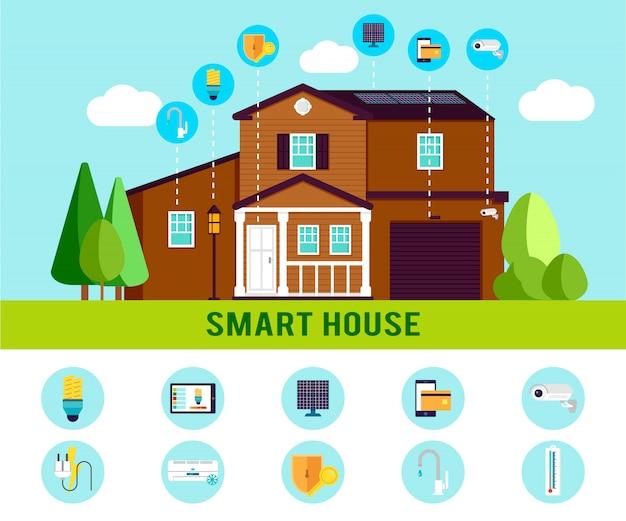 Infografía plana de casa inteligente