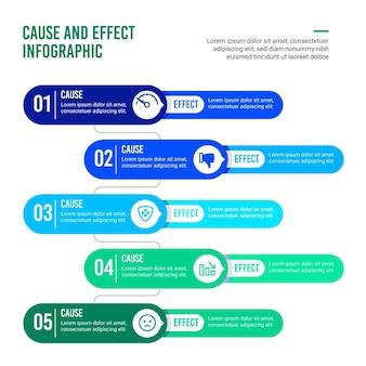 Infografía plana de causa y efecto