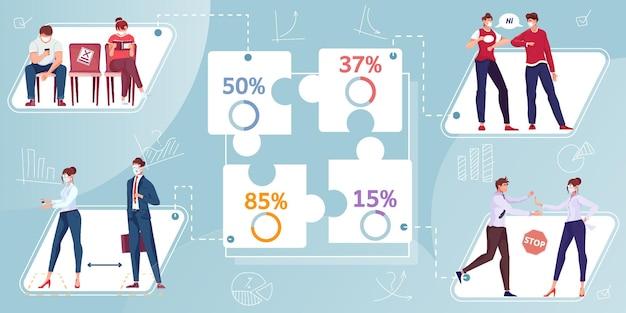 Infografía plana de distancia social con personajes de compañeros de trabajo con iconos de gráficos y rompecabezas con ilustración de gráficos de porcentaje