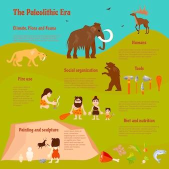 Infografía plana de la edad de piedra con tribu hombre de las cavernas animales antiguos actividades de armas