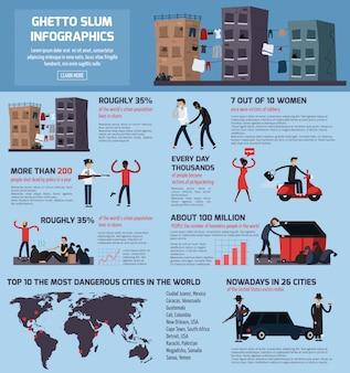 Infografía plana ghetto slum
