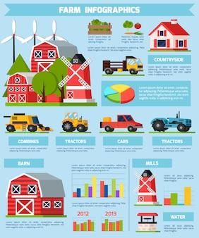 Infografía plana de la granja