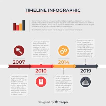 Infografía plana línea temporal