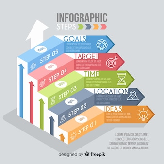Infografía plana con pasos