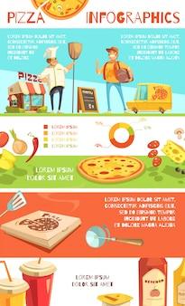 Infografía plana de pizza con información sobre ingredientes de pizza.