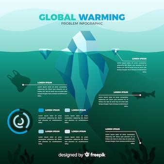 Infografía plana problemas medioambientales globales