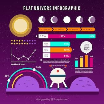 Infografía plana sobre la galaxia