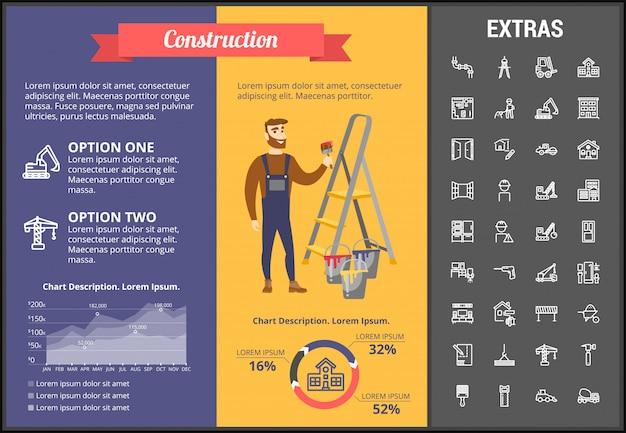 Infografía plantilla de construcción y elementos