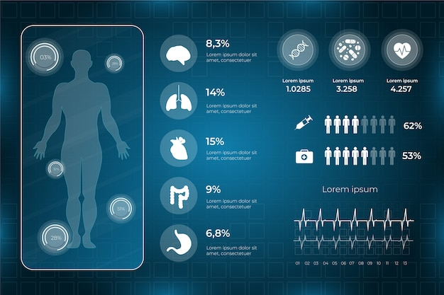 Infografía de plantilla de salud médica