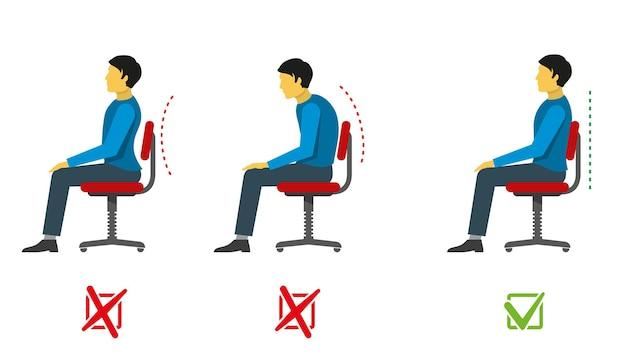 Infografía de posición sentada correcta y mala