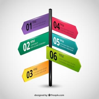 Infografía poste indicador