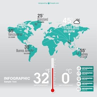 Infografía predicción del tiempo