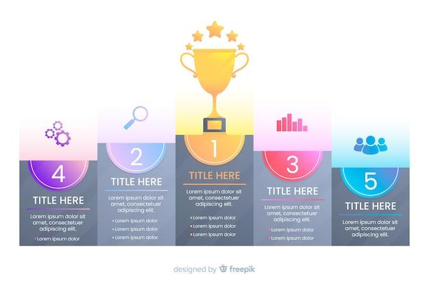 Infografía de premios