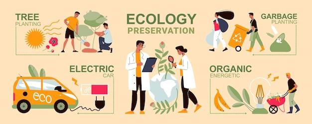 Infografía de preservación de la ecología con personas de autos eléctricos plantando árboles recolectando basura