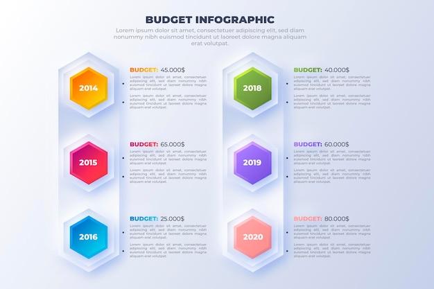 Infografía de presupuesto