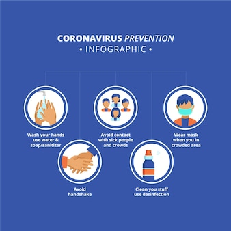 Infografía de prevención y consejos para mantenerse seguro