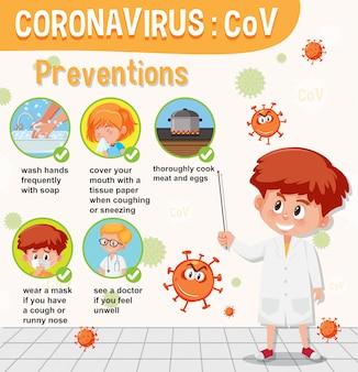 Infografía de prevención de coronavirus con personaje de dibujos animados médico