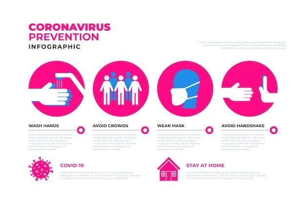 Infografía de prevención de coronavirus