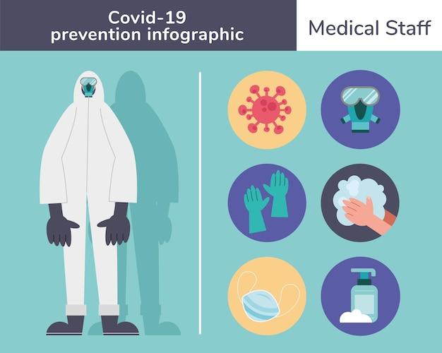 Infografía de prevención de covid19 con hombre usando traje e iconos de riesgo biológico