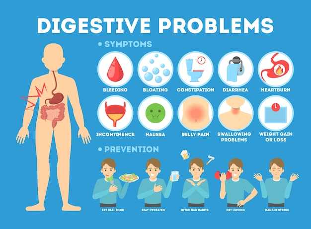 Infografía con problemas intestinales. diarrea y dolor de estómago, estreñimiento y náuseas. prevención de enfermedades digestivas. ilustración