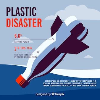 Infografía de problemas medioambientales globales