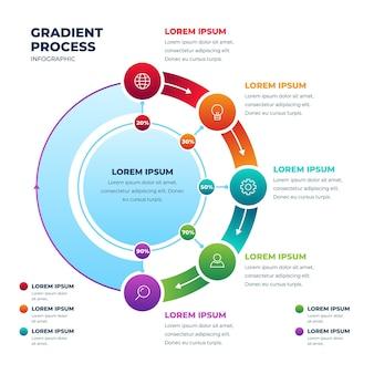 Infografía de proceso colorido realista