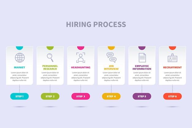 Infografía del proceso de contratación con colores.