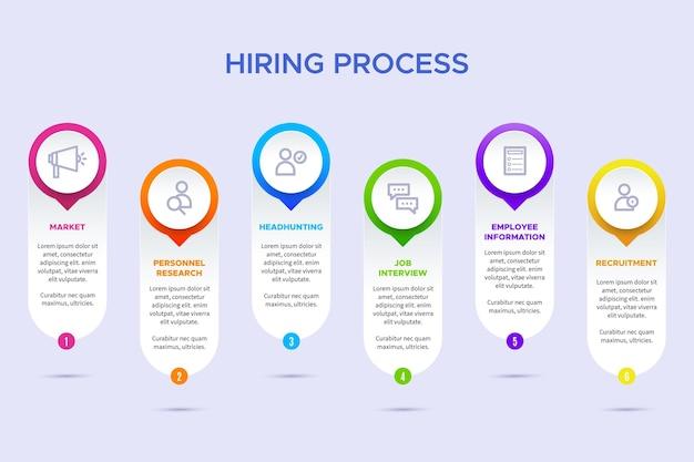 Infografía del proceso de contratación