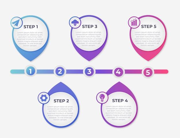 Infografía de proceso de gradiente