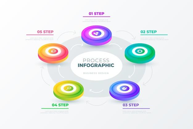 Infografía de proceso isométrico