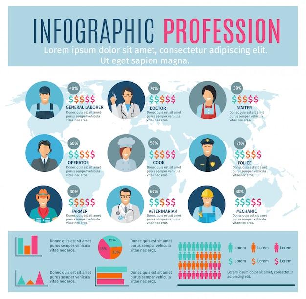 Infografía de profesiones con gráficos y mapa del mundo en el fondo