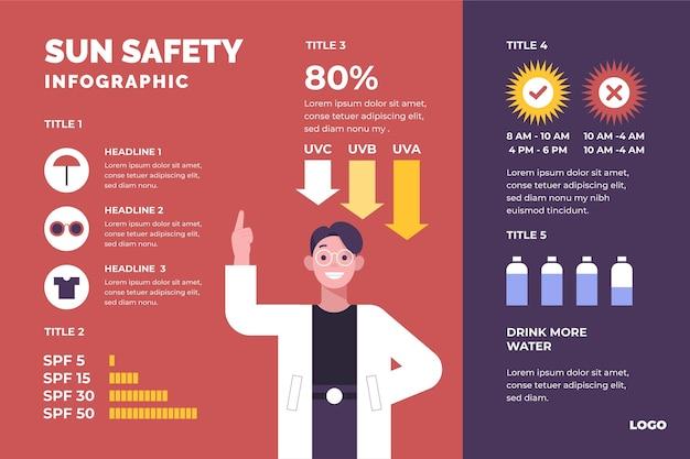 Infografía de protección solar de diseño plano