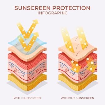 Infografía de protección solar realista vector gratuito