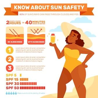 Infografía de protección solar
