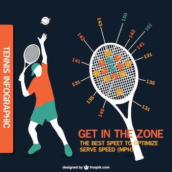 Infografía de raqueta de tenis