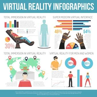 Infografía de realidad virtual