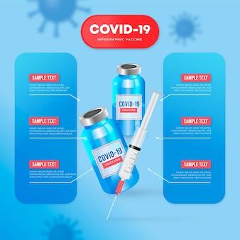 Infografía realista de vacuna contra el coronavirus.