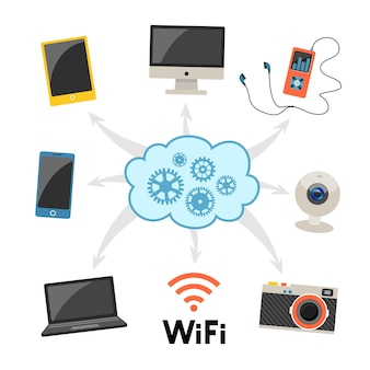 Infografía de redes y computación en la nube que muestran una base de datos de almacenamiento en la nube central vinculada a una computadora portátil, tableta de escritorio, reproductor de mp3, cámara web y teléfono móvil con un vector de icono de wifi