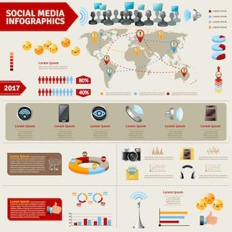 Infografía de redes sociales